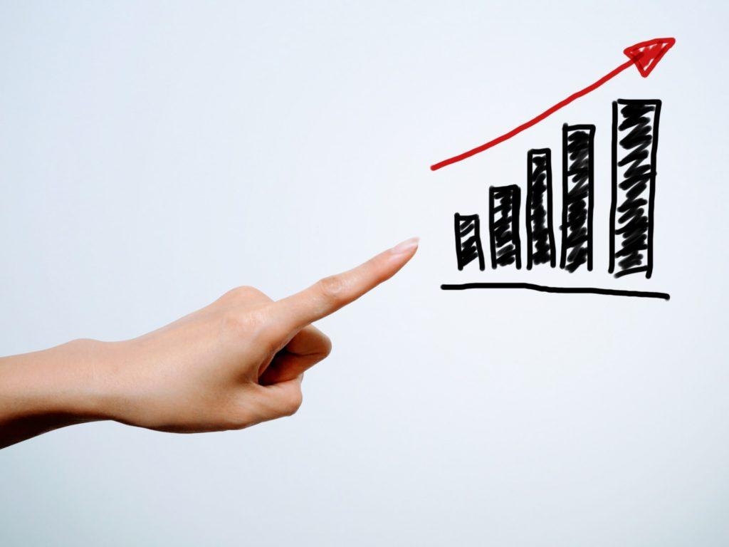 エステサロン経営で一番重要なのは売り上げ・利益を上げること